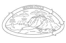 Water Cycle Coloring Sheets Water Cycle Coloring Page Free Printable