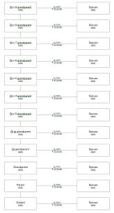 One Line Ancestor Charts Highlight Press