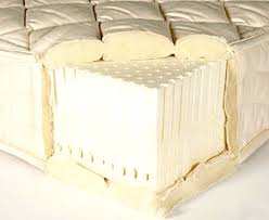 latex mattress reviews. latex innerspring mattress are by far the most popular type of due to their wide availability reviews guru