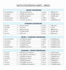 Grade Measurement Conversion Page 2 Of 2 Online Charts