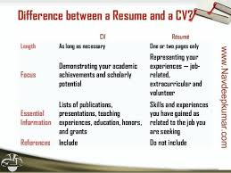 Difference Between Cv Resumes Resume In Meaning Is The Same As Cool Difference Between Cv And Resume