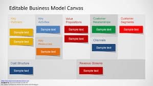Revenue Model Template Editable Business Model Canvas Powerpoint Template Slidemodel