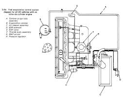 93 jeep grand cherokee engine diagram car wiring straight 6 1993 2001 jeep grand cherokee engine diagram 93 jeep grand cherokee engine diagram car wiring straight 6 1993 signs dying