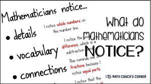 Anchor Charts Archives Math Coachs Corner