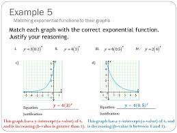 example 5 matching exponential functions to their graphs match each graph with the correct exponential