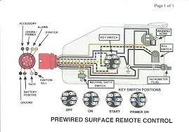 moomba outback wiring diagram 01 wiring diagram libraries 2001 moomba outback wiring diagram wiring library2001 moomba outback wiring diagram
