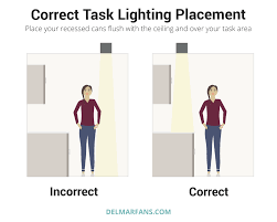 correct and incorrect placement for recessed task lighting