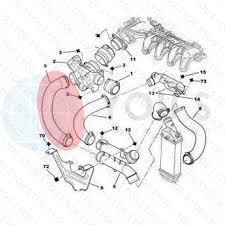 Citroen c5 ii rc break re 1 6 hdi turboschlauch ladeluftschlauch 0382 ej