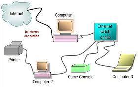 network diagram layouts home network diagrams my house has cat5 wiring how can i use it at Home Wired Network Diagram Comcast Router