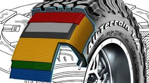 Tire Terminology Lots Of Information About Tires
