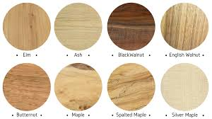 kinds of wood for furniture. Types Of Woods For Furniture. Hardwoods Furniture N Kinds Wood L