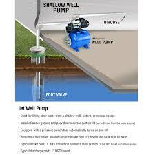 shallow well jet pump diagram the best jet 2017 Little Giant Pump Wiring Diagram jet pump diagram wiring diagrams images little giant pump wiring diagram 554941