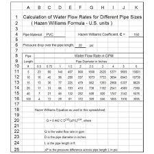 Milarodino Com Page 3 Flow Chart Ppt Pdf Water Flow