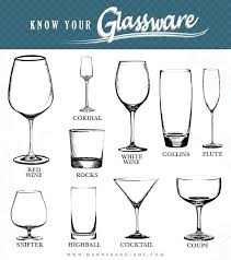 Types Of Drinking Glasses Chart Types Of Wine Glasses Chart Should Eye Co