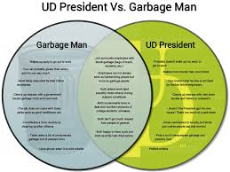 Venn Diagram Ud President V Garbage Man