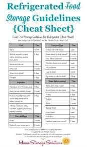 Printable Food Storage Safety Chart Best Picture Of Chart