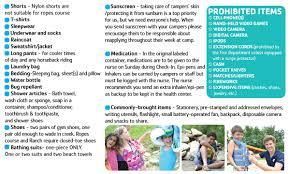 Packing List | Ymca Camp Ernst