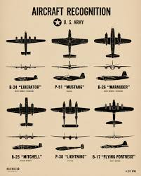 Air Force Aircraft Identification Chart Us Air Force European Theater Of War Wwii Spotting Chart Poster Print From The Spotting Chart Project