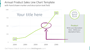 12 Creative Charts For Product Sales Report Annual Review Data Graph Templates For Powerpoint