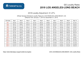 2014 Army Pay Chart Pdf Los Angeles Pay Locality General Schedule Pay Areas