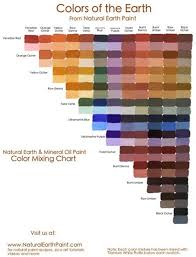 How To Make Color Mixing Chart Natural Earth Paint Color Mixing Chart