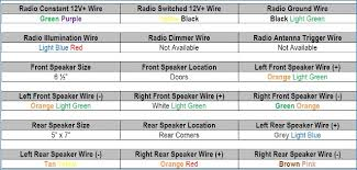 33 best of 1999 ford ranger radio wiring diagram myrawalakot 1999 ford ranger fuel pump wiring diagram 1999 ford ranger radio wiring diagram fresh 1997 ford ranger wiring diagram banksbankingfo of 33
