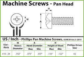 Phillips Head Screw Size Chart 10 24 Phillips Pan Head Machine Screws Stainless Steel 18 8
