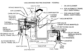 repair guides vacuum diagrams vacuum diagrams com fig