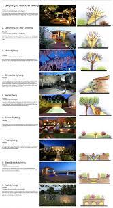 outdoor lighting effects. Outdoor Landscape Lighting Effects