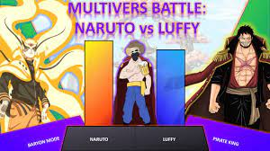 ONE PIECE POWER LEVELS | Luffy vs Naruto Power Levels - YouTube