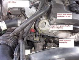where do i the coolant temp sensor nissan 240sx forums that is very extremely true