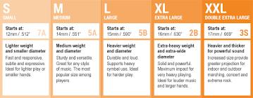 Drumstick Weight Chart 37 Curious Drumsticks Size Chart