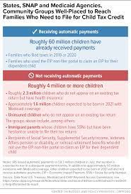 Child Tax Credit Outreach ...