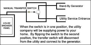back up generator generator wiring