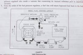 fast ez efi wiring diagram wiring diagram and hernes ez wiring diagram nilza