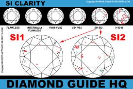 Si1 Clarity Diamonds Jewelry Secrets