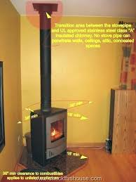 wood and coal stove coal stove fireplace insert wood burning stove minimum clearances from combustible materials