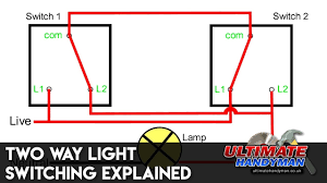 two way light switching explained youtube Dual Lite Emergency Ballast Wiring Diagram 480 Volt Ballast Wiring Diagram