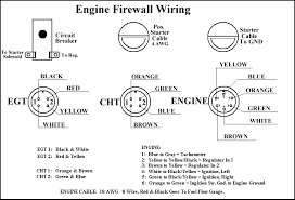 engine firewall wiring connectors click to enlarge