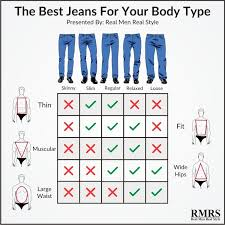 Mens Jeans Chart How To Buy The Perfect Pair Of Jeans 5 Common Denim Styles