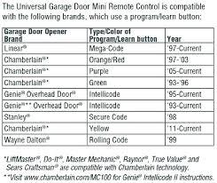 how to reset chamberlain garage door opener how to program chamberlain garage door opener remote erase
