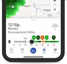 Introducing Premium Radar from The ...