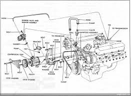 500 engine diagram cadillac wiring diagrams online cadillac 500 engine diagram cadillac wiring diagrams online