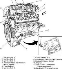 engine diagram showing 2002 5 3 knock sensor fixya need location of the knock sensor on the engine need picture or engine diagram