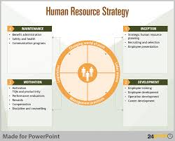 tips to visualise human resource planning on powerpoint visualising human resource planning on powerpoint
