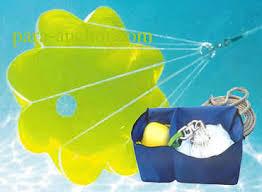 Sportfishing Sea Anchor Coastal Emergency Deployment