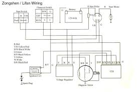 loncin 110 wiring diagram loncin image wiring diagram 110 pit bike wiring diagram 110 auto wiring diagram schematic on loncin 110 wiring diagram