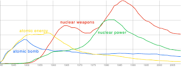 the end of the nuclear age restricted data 16 responses to ldquothe end of the nuclear agerdquo