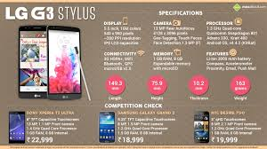 Quick Facts about LG G3 Stylus