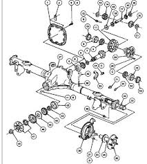 similiar chevy differential exploded view keywords chevy 10 bolt axle diagram chevy wiring diagram